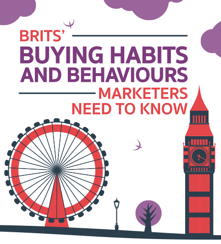 Brits' Buying Habits and Behaviours Marketers Need to Know 450x498