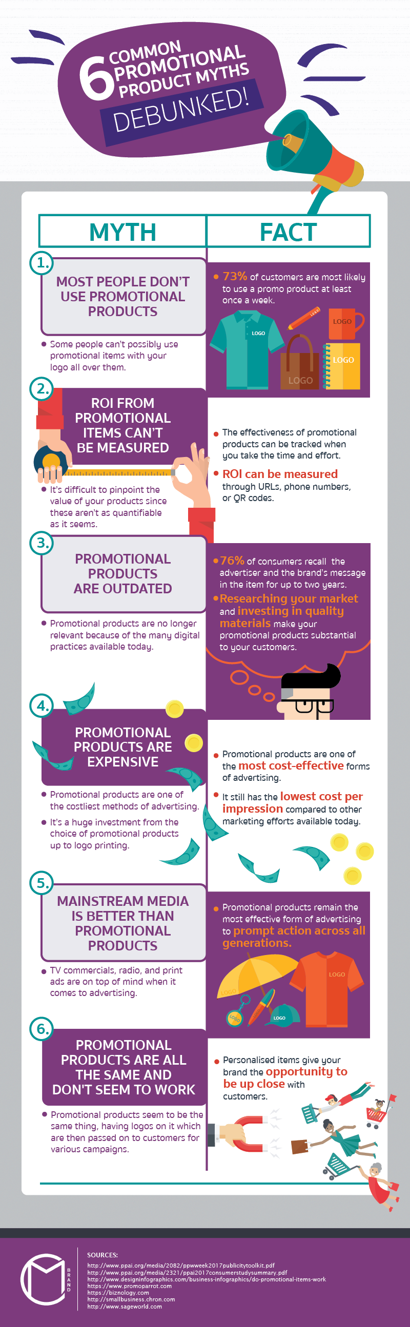 6 Common Promotional Product Myths Debunked-infogfraphic