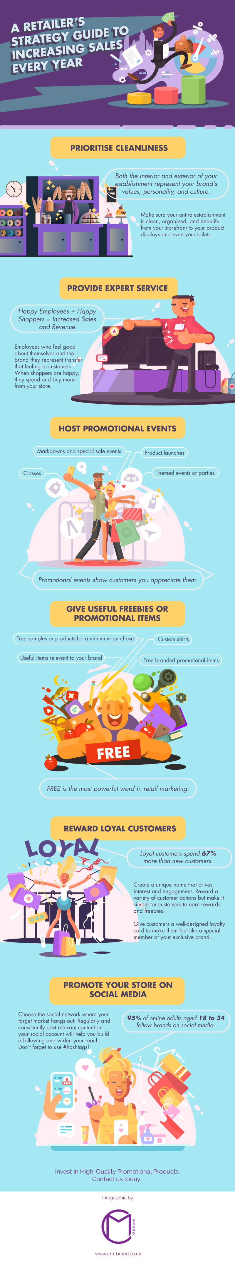 A Retailers Strategy Guide to Increasing Sales Every Year-infographic